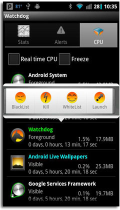 Watchdog Task Manager v3.6.5.1