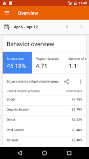 Google Analytics v3.6.5