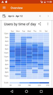 Google Analytics v3.7.5