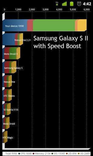 برنامج Speed Boost Pro v4.1 لتسريع جهازك وتحسينة مع الالعاب (للاندرويد)