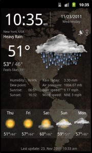 Weather Services PRO4