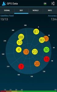 GPS Data2