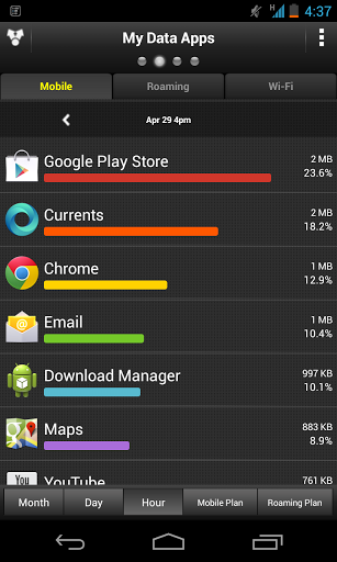 My Data Manager v2.4.5