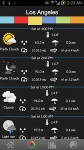 Stencil Weather2