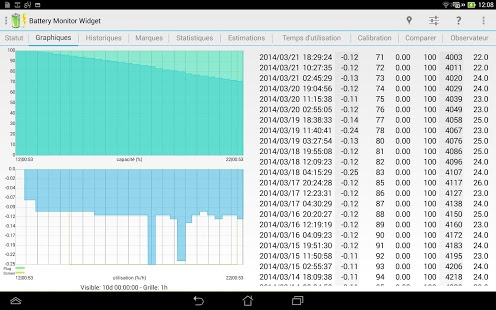 Battery Monitor Widget Pro v3.16.2