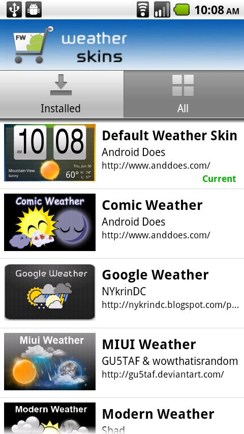 Fancy Widgets Full v3.5.6