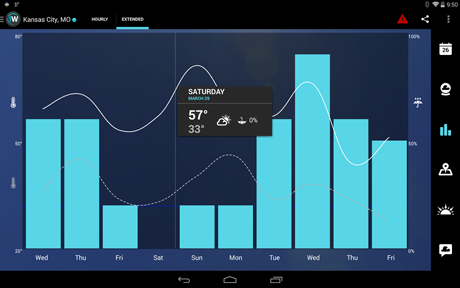 1Weather:Widget Forecast Radar v4.2.5