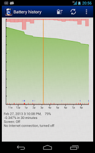 ۲ Battery Pro – Battery Saver v3.46