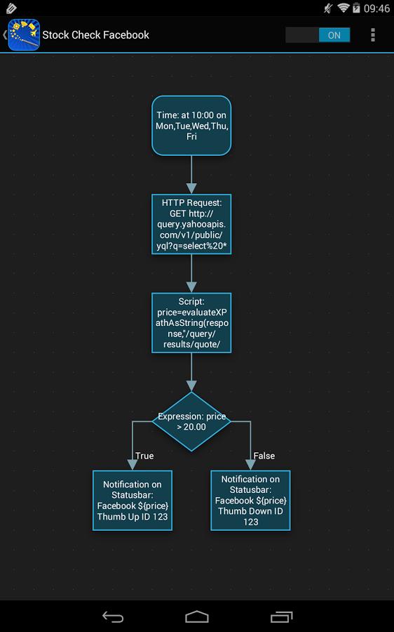 Automagic * Automation v1.24.0