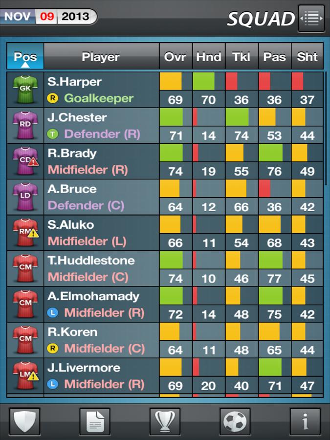 Football Director 2014 v1.10
