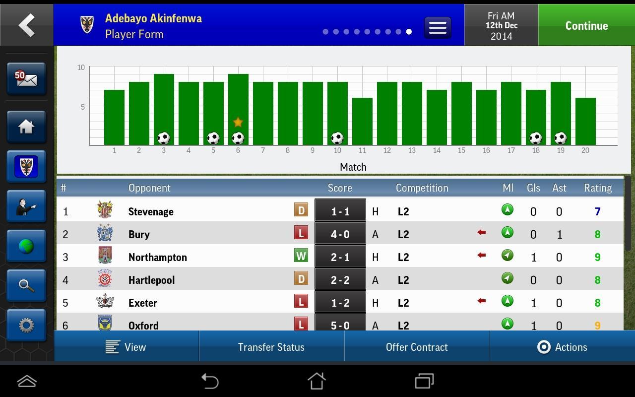 Football Manager Handheld 2015 v6.3.1