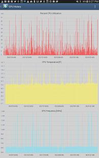 CPU Monitor 6 PRO v6.55