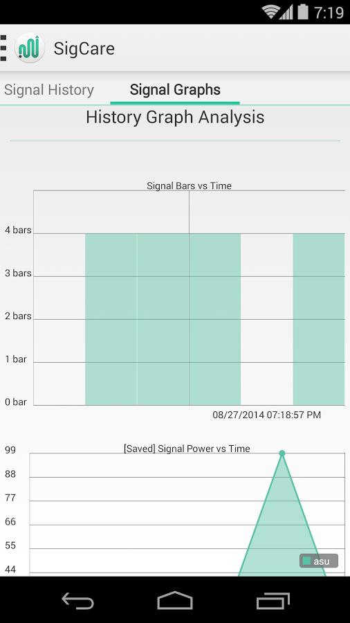 Signal Care v3.0.4