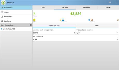 PrestaShop Mobile Assistant v2.3.3