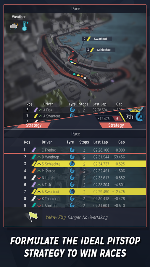 Motorsport Manager v1.1.5 + data