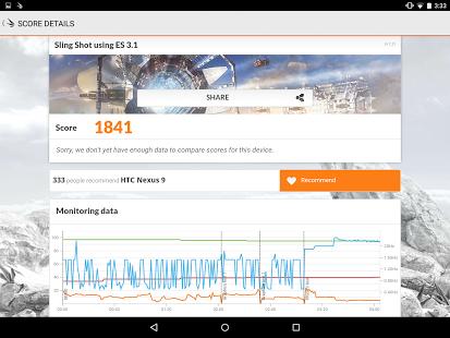 3DMark Sling Shot Benchmark v1.5.3083