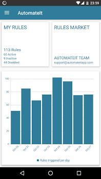 AutomateIt Pro v4.1.155