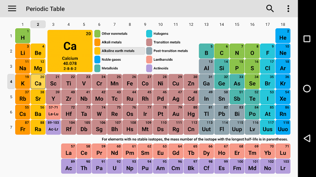 Periodic Table 2017. Chemistry in your pocket. pro v5.5.0 build 114