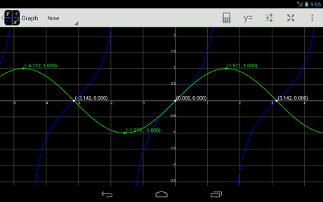 MathAlly Graphing Calculator + v2.8.1