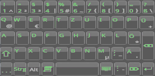 Hacking & Developing Keyboard v3.0.2