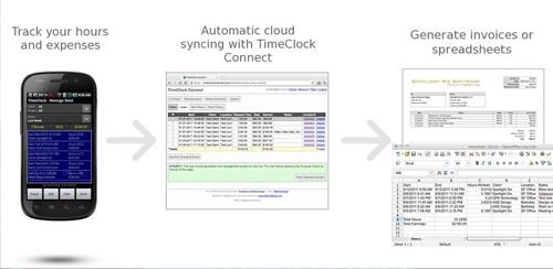 دانلود نرم افزار رهگیری زمان TimeClock Pro – Time Tracker برای اندروید