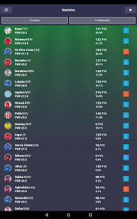 Fantasy Premier League 2015/16 v1.2