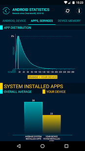 Phone Analyzer Pro v1.01.01