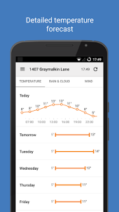 Forecaster v1.2.0