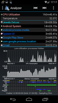 ۳C Process Monitor Pro v2.3.4
