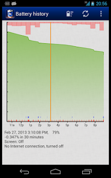 ۲ Battery Pro – Battery Saver v3.48