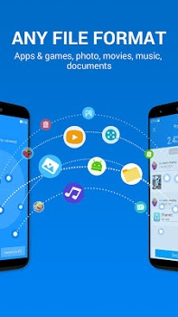 SHAREit – Transfer & Share vSHAREit v4.0.48_ww