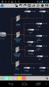 تصویر محیط DrawExpress Diagram v1.9.9