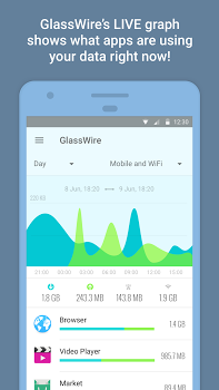 GlassWire Data Usage Monitor v2.0.316r