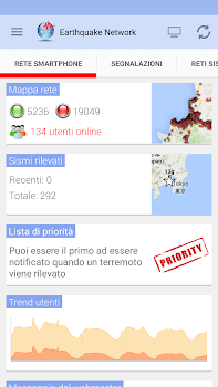 Earthquake Network Pro – Realtime alerts v9.1.20