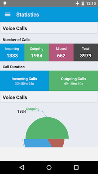 Call History Manager v4.4
