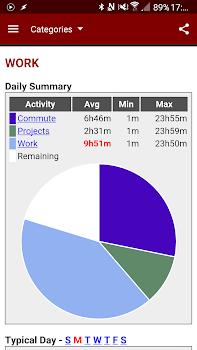 Time Balance Personal Timer v2.5.4
