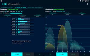 تصویر محیط WiFi Overview 360 Pro v4.68.14