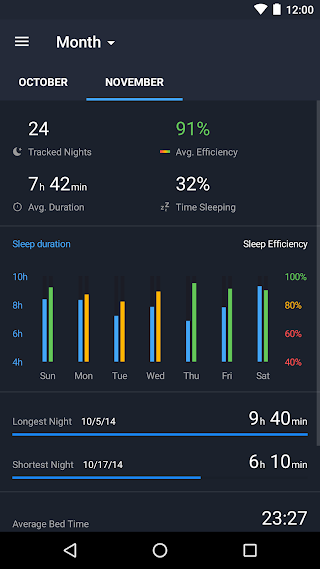 مدیریت خواب Runtastic Sleep Better: Sleep Cycle & Smart Alarm v2.6.1