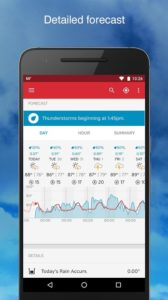 تصویر محیط Weather Underground: Forecasts v6.8.1