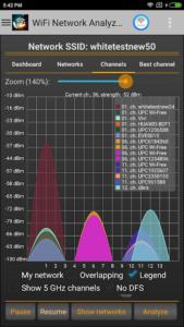 تصویر محیط WiFi Analyzer Pro v3.1.4