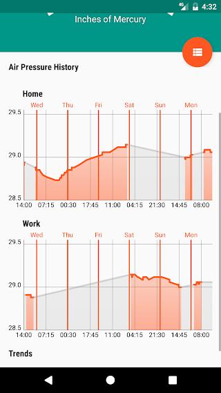 Barometer Reborn v1.9.1