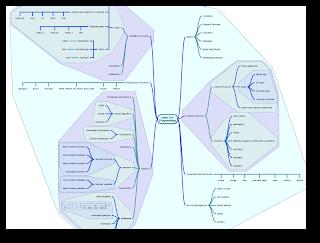 miMind – Easy Mind Mapping v2.04
