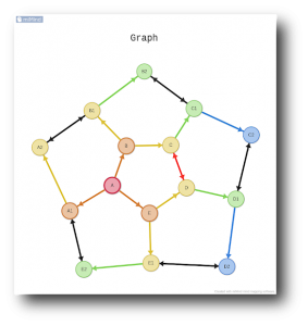 تصویر محیط miMind – Easy Mind Mapping v2.28