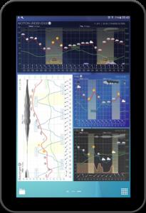تصویر محیط Meteogram Pro | Weather | Tide | Widget | App v2.2.26
