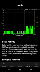 تصویر محیط Space Weather App v2.10.5