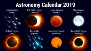 تصویر محیط Star Walk 2 – Sky Guide: View Stars Day and Night v2.9.5