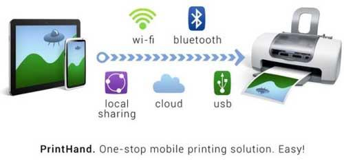 PrintHand Mobile Print Premium v13.2.2