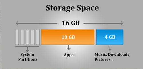 Storage Partitions Premium v21.1.9