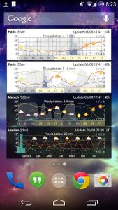 تصویر محیط Meteogram Widget – Donate v2.3.10 build 20201223